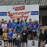 Summer-Trophy Meiringen